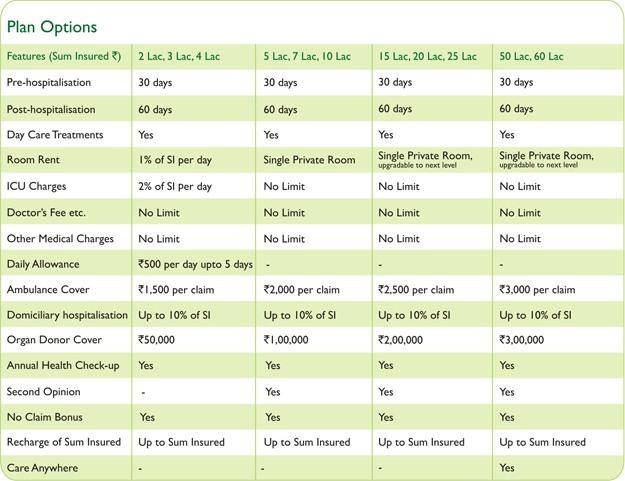 a comparison of canadas health care View homework help - canada's health care finance, policy, and population health comparison from health sci 6920 at northern arizona university jeremias cruz hs 410 professor katherine allen peer.